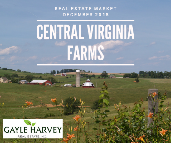 Central VA Farms – Real Estate Market Update – Dec. 2018