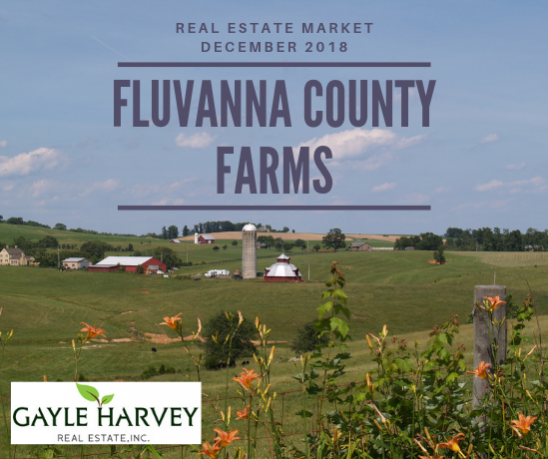 Fluvanna Farms - Real Estate Market Update - Dec. 2018