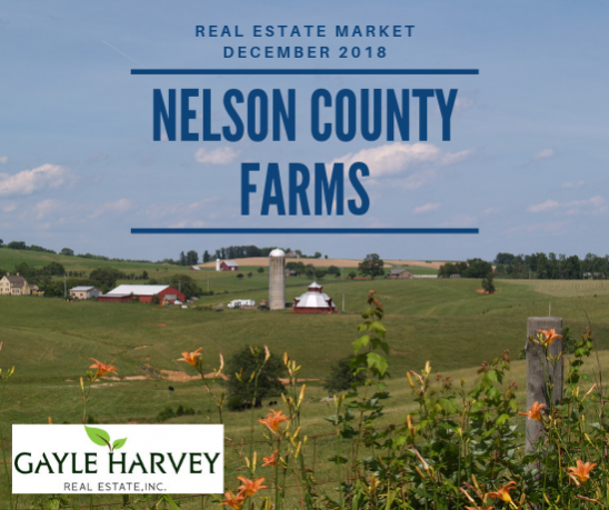 Nelson Farms - Real Estate Market Update - Dec. 2018